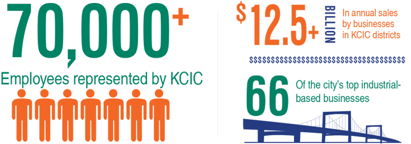 KCIC Organization Overview